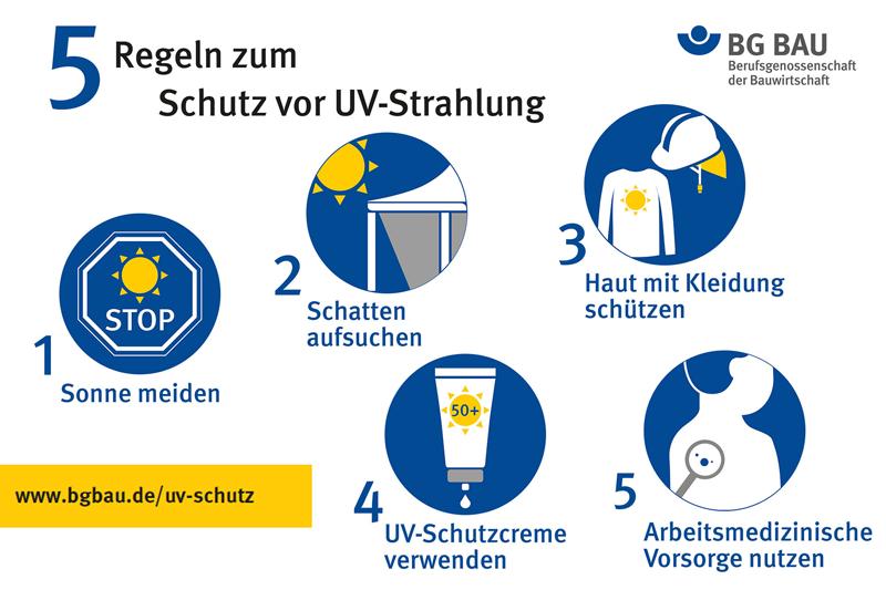 5 Regeln zum Schutz vor UV-Strahlung