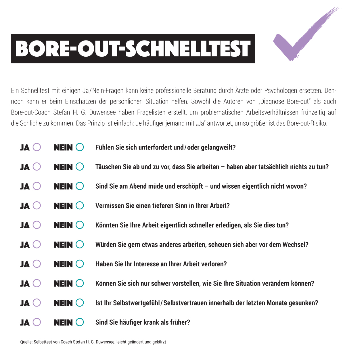 Bore-Out-Schnelltest